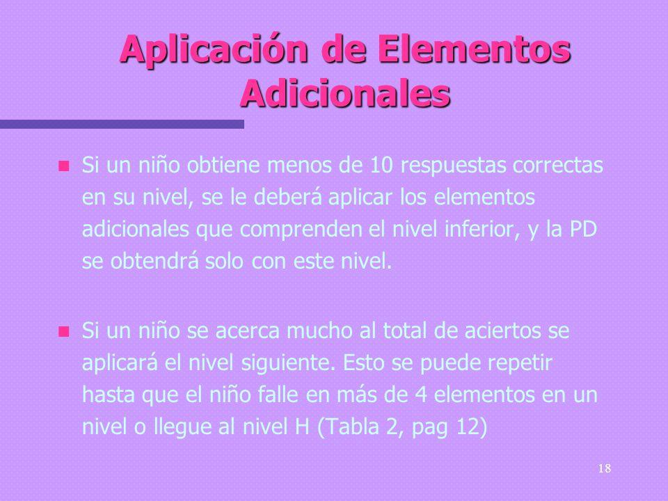 Aplicación de Elementos Adicionales
