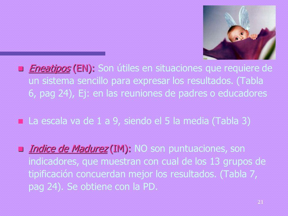 Eneatipos (EN): Son útiles en situaciones que requiere de un sistema sencillo para expresar los resultados. (Tabla 6, pag 24), Ej: en las reuniones de padres o educadores