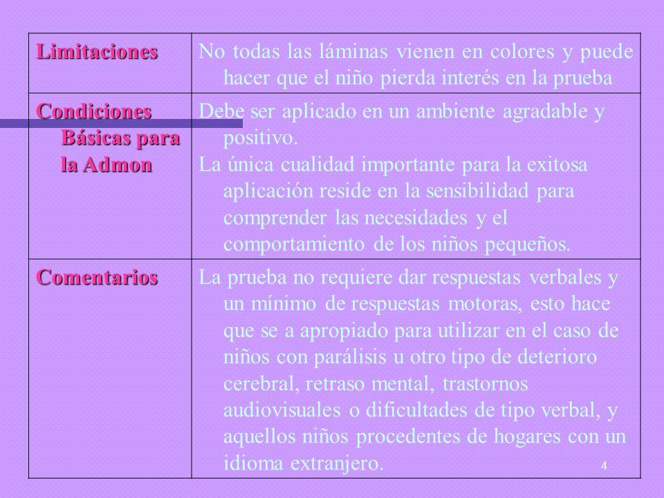 Limitaciones No todas las láminas vienen en colores y puede hacer que el niño pierda interés en la prueba.