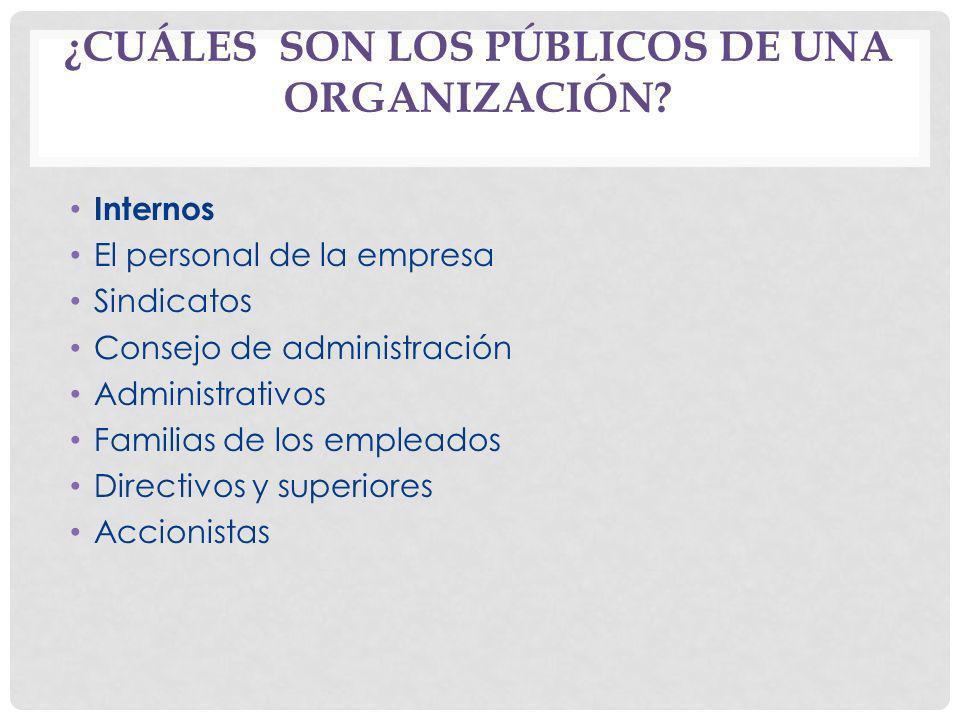 ¿Cuáles son los públicos de una organización