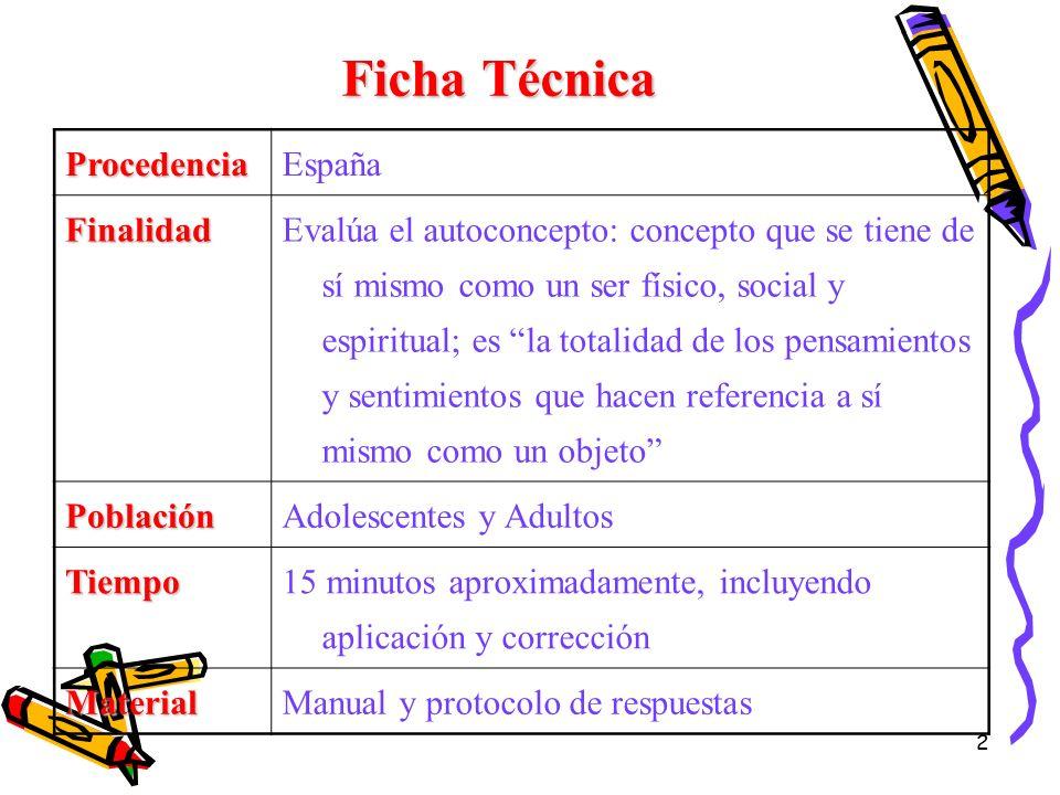 Ficha Técnica Procedencia España Finalidad