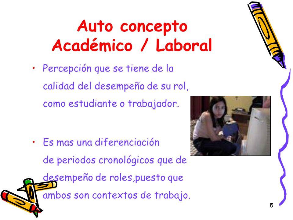 Auto concepto Académico / Laboral