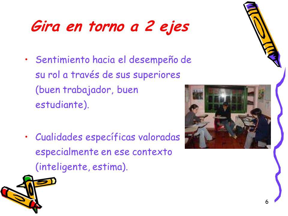 Gira en torno a 2 ejes Sentimiento hacia el desempeño de su rol a través de sus superiores (buen trabajador, buen estudiante).