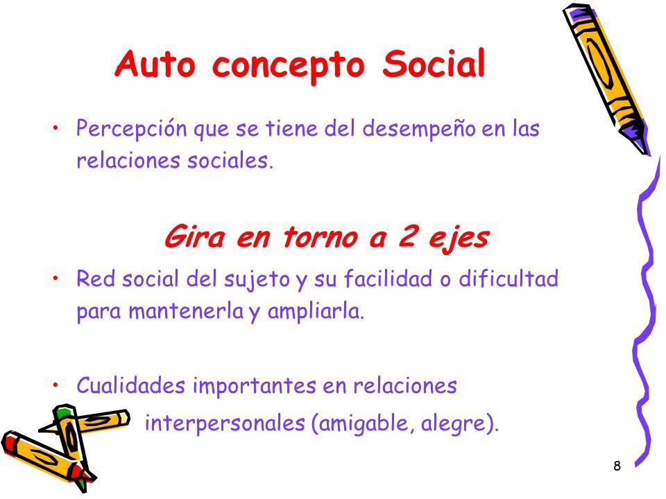 Auto concepto Social Gira en torno a 2 ejes