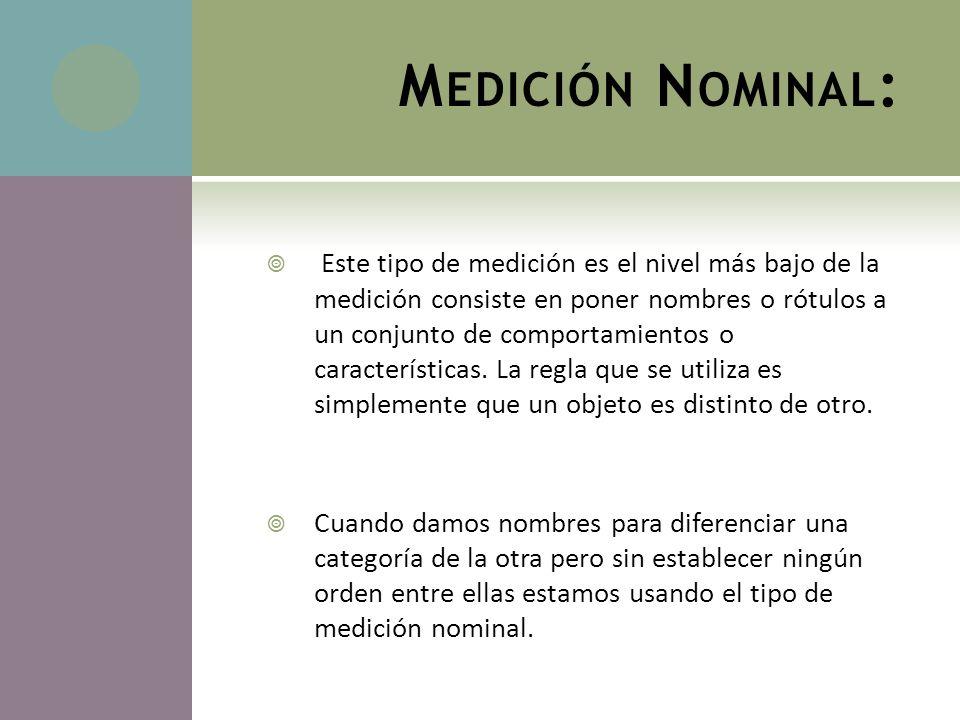 Medición Nominal: