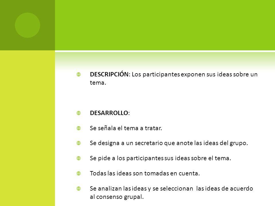 DESCRIPCIÓN: Los participantes exponen sus ideas sobre un tema.