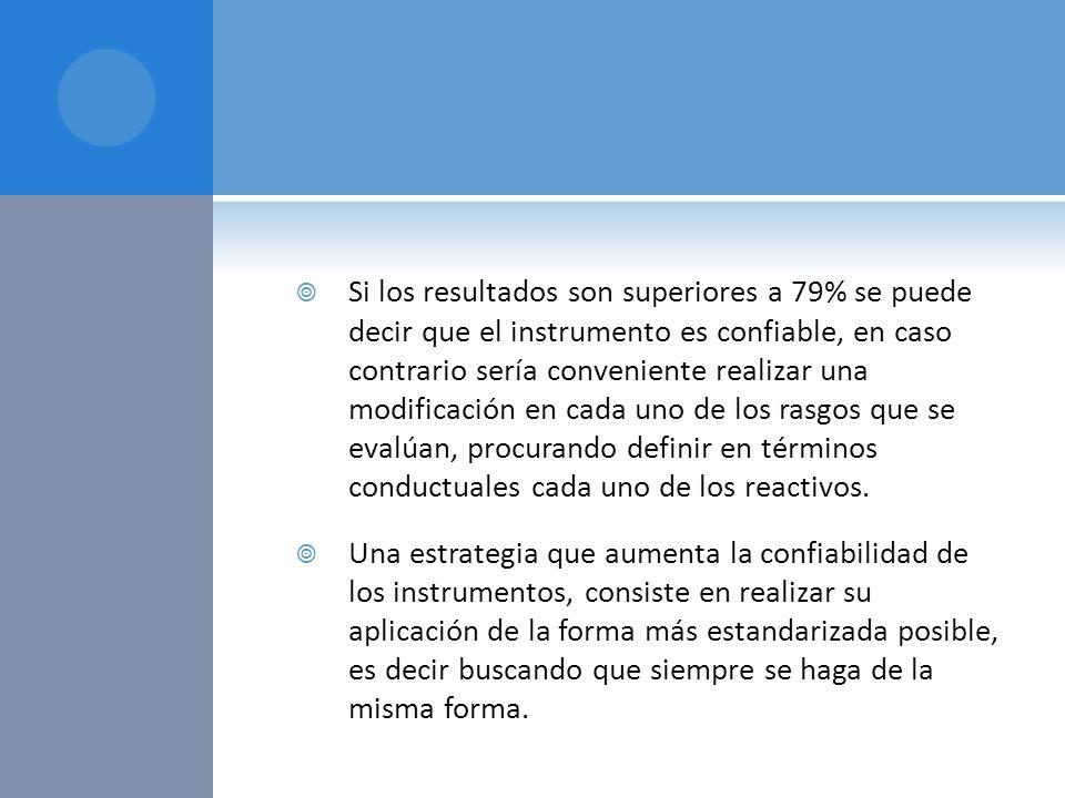 Si los resultados son superiores a 79% se puede decir que el instrumento es confiable, en caso contrario sería conveniente realizar una modificación en cada uno de los rasgos que se evalúan, procurando definir en términos conductuales cada uno de los reactivos.