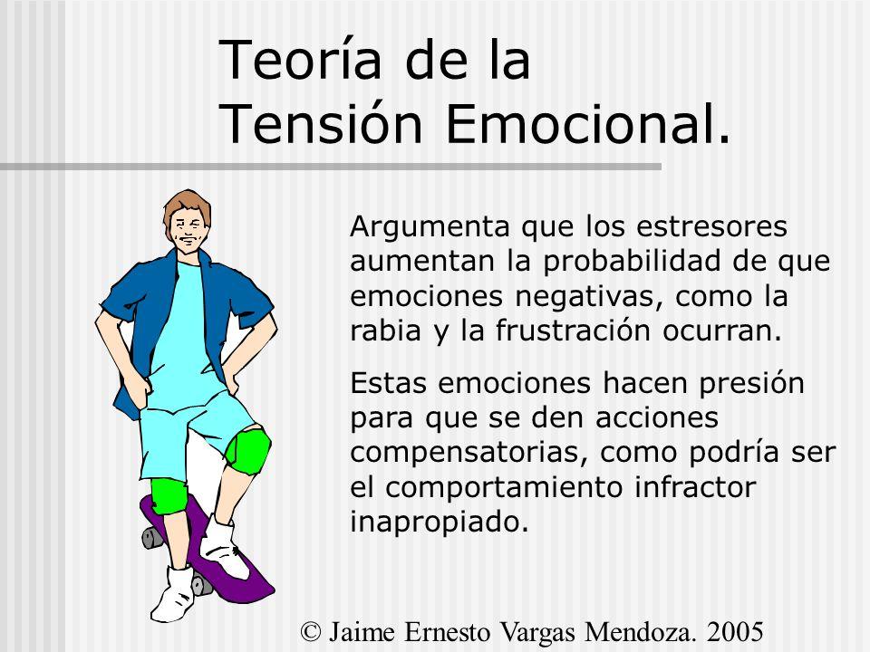 Teoría de la Tensión Emocional.