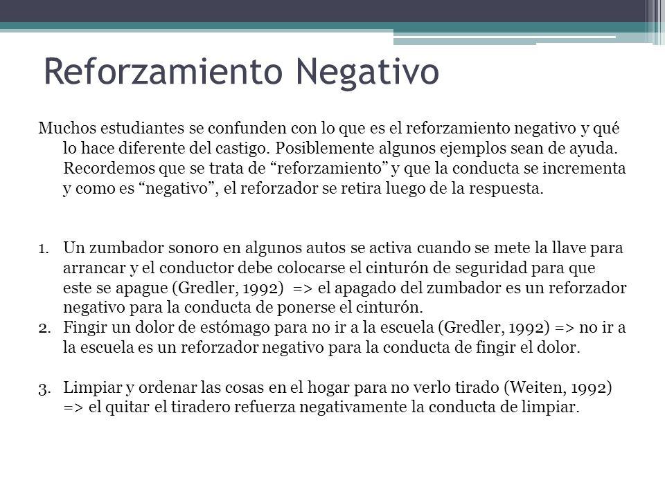 Reforzamiento Negativo