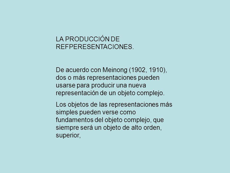LA PRODUCCIÓN DE REFPERESENTACIONES.