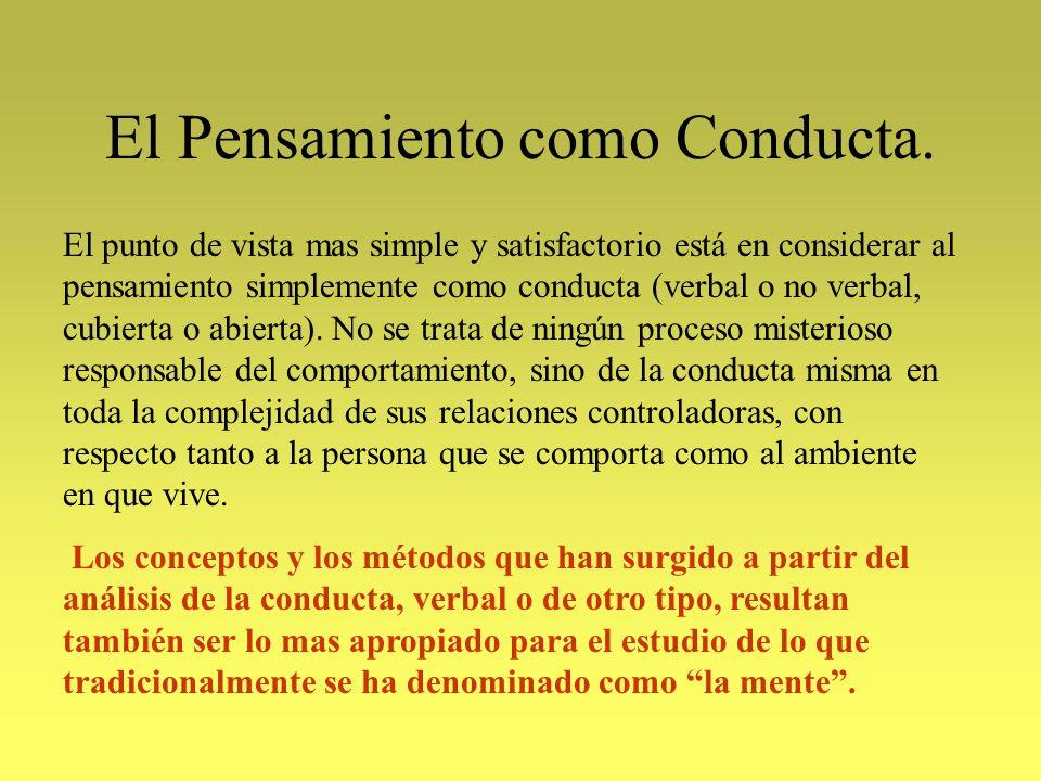 El Pensamiento como Conducta.