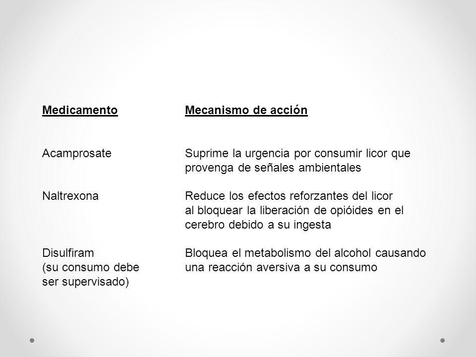 Medicamento Mecanismo de acción