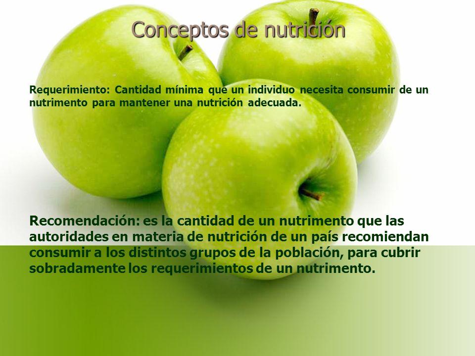 Conceptos de nutrición