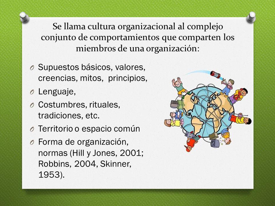 Se llama cultura organizacional al complejo conjunto de comportamientos que comparten los miembros de una organización: