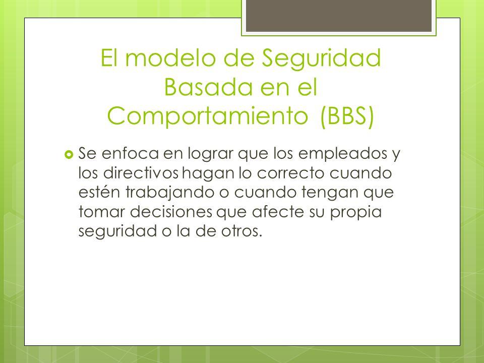 El modelo de Seguridad Basada en el Comportamiento (BBS)