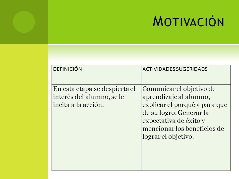 Motivación DEFINICIÓN. ACTIVIDADES SUGERIDADS. En esta etapa se despierta el interés del alumno, se le incita a la acción.