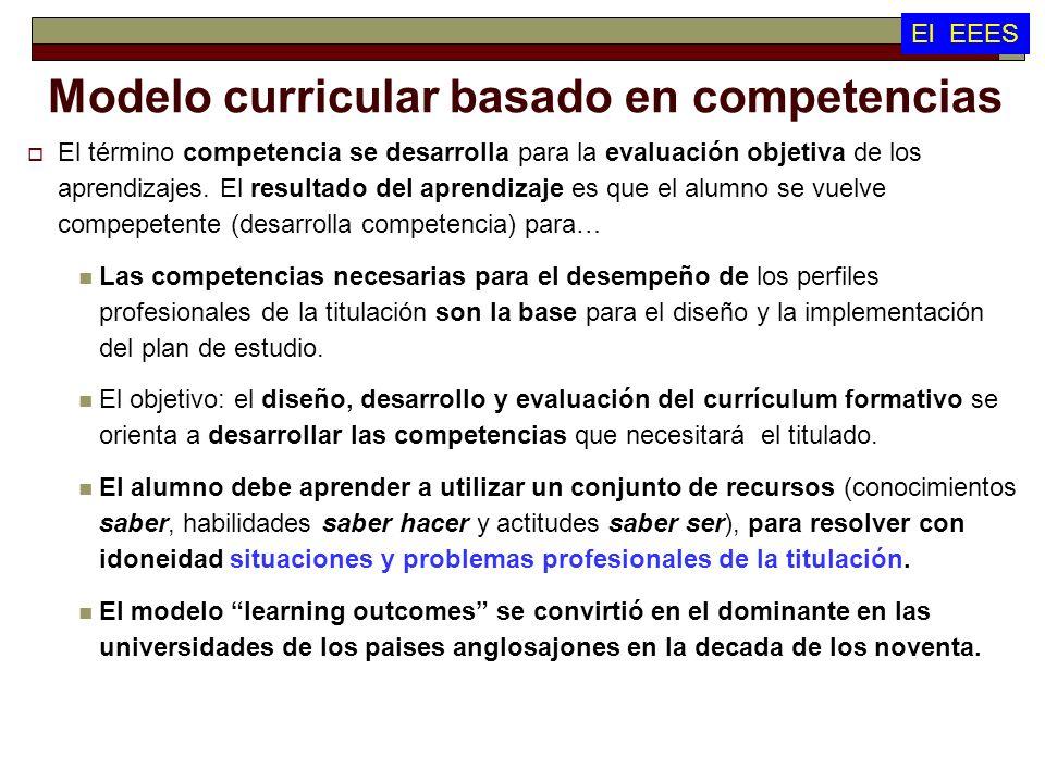 Diseño educativo por competencias - ppt descargar