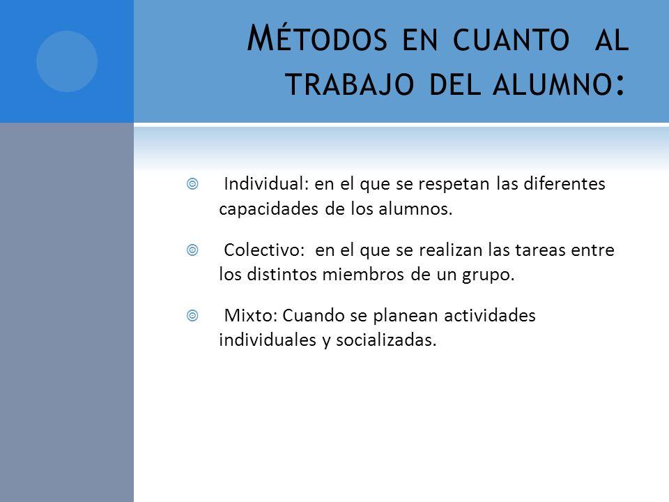 Métodos en cuanto al trabajo del alumno: