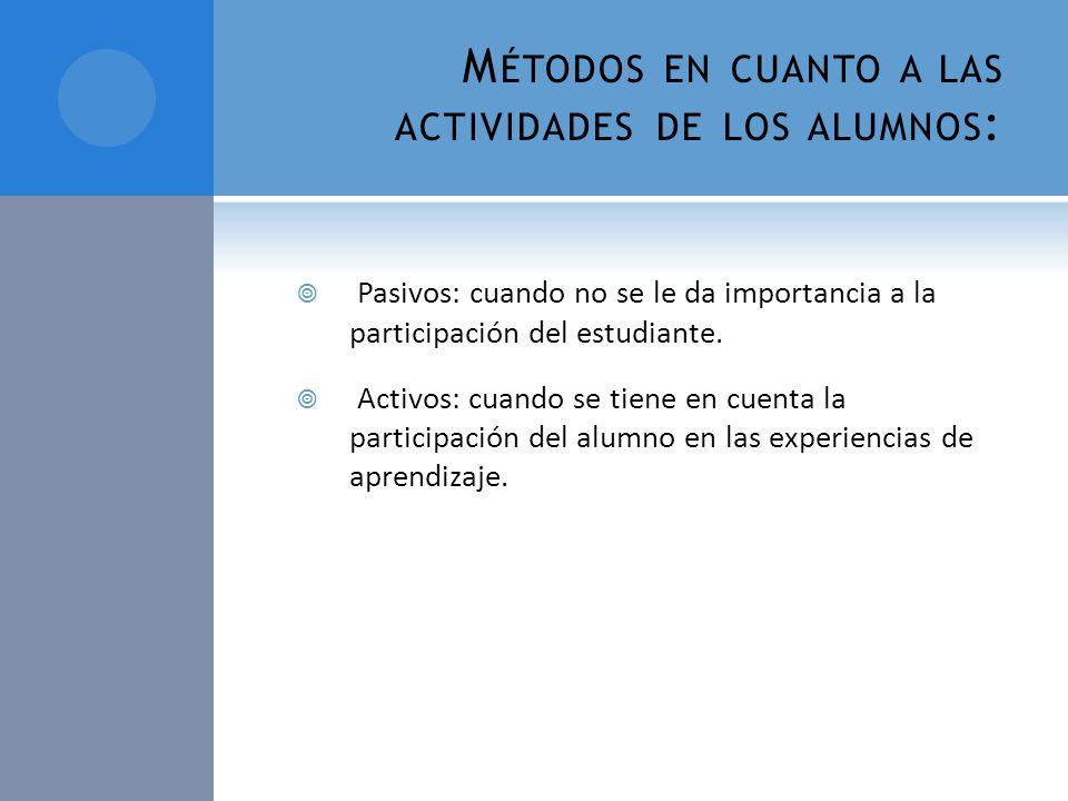 Métodos en cuanto a las actividades de los alumnos: