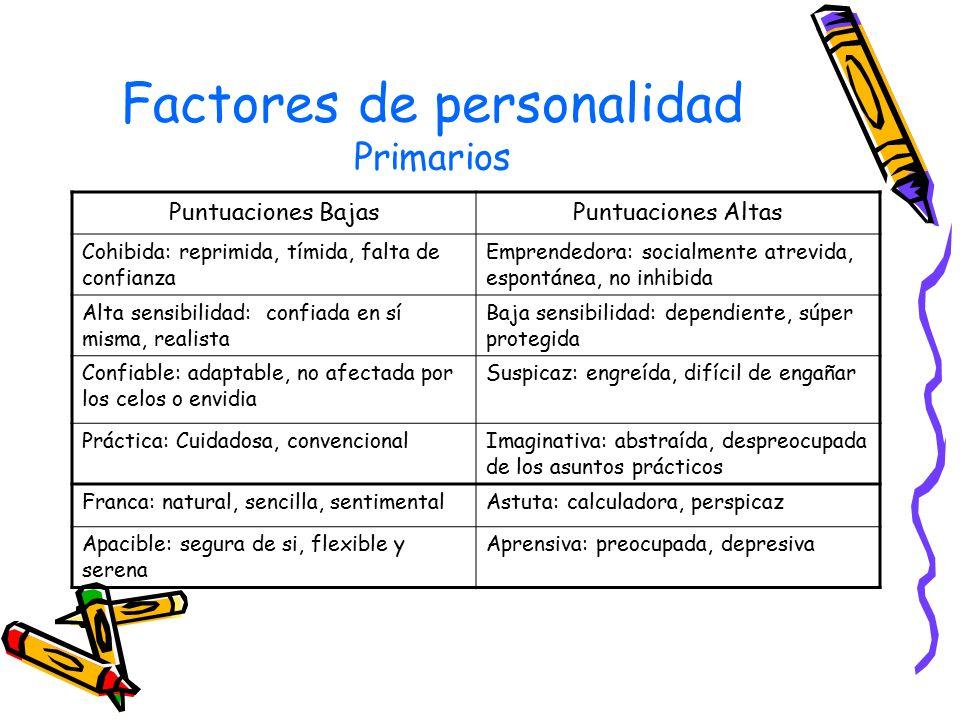 Factores de personalidad Primarios