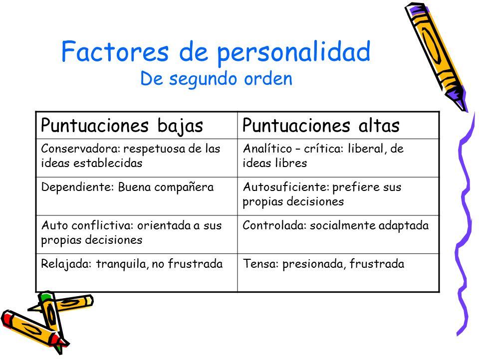 Factores de personalidad De segundo orden