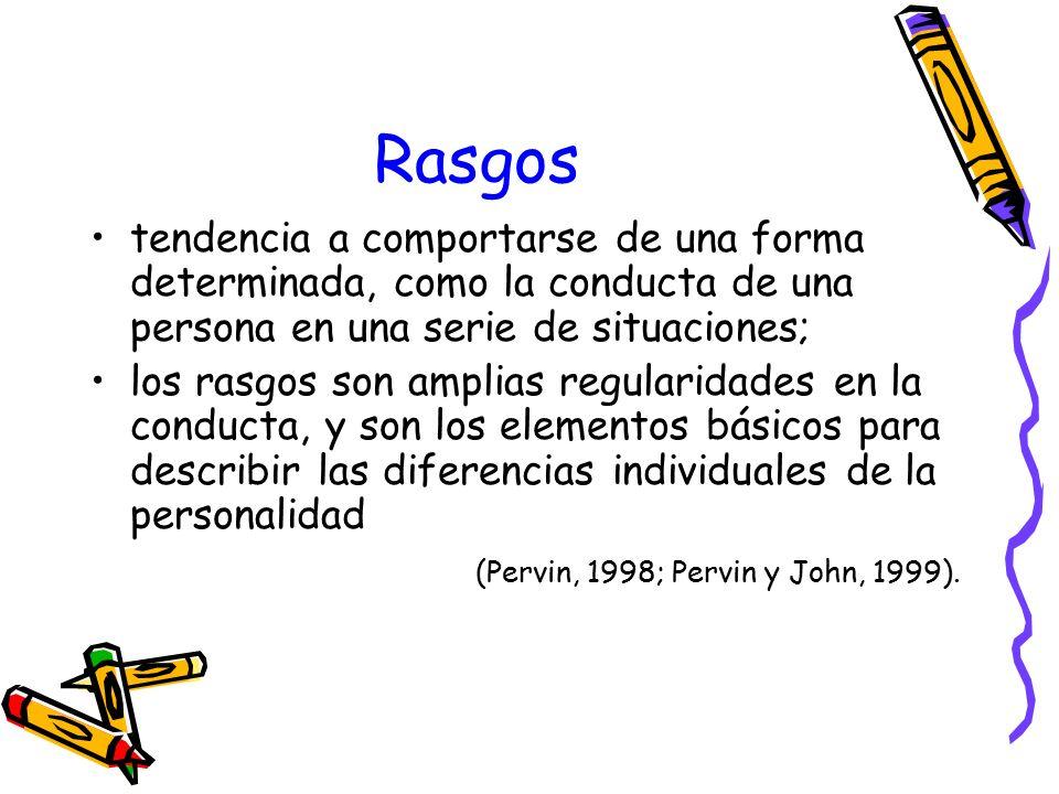 Rasgos tendencia a comportarse de una forma determinada, como la conducta de una persona en una serie de situaciones;
