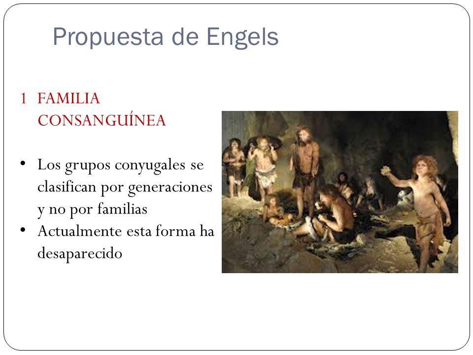 Propuesta de Engels FAMILIA CONSANGUÍNEA
