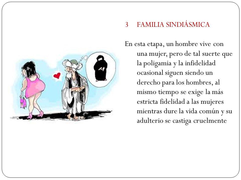 FAMILIA SINDIÁSMICA