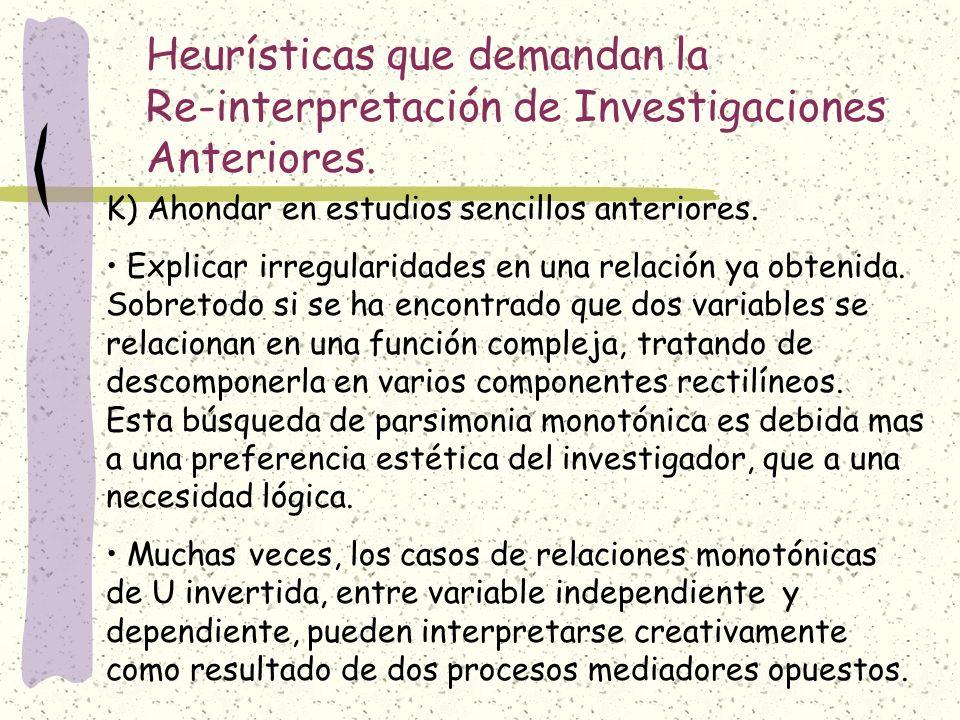 Heurísticas que demandan la Re-interpretación de Investigaciones Anteriores.