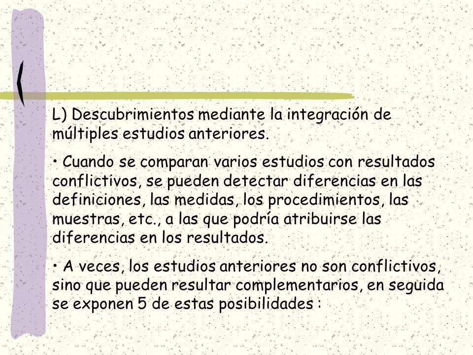 L) Descubrimientos mediante la integración de múltiples estudios anteriores.