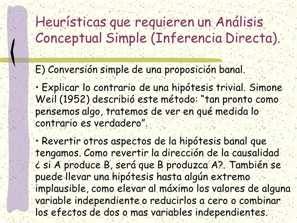 Heurísticas que requieren un Análisis Conceptual Simple (Inferencia Directa).