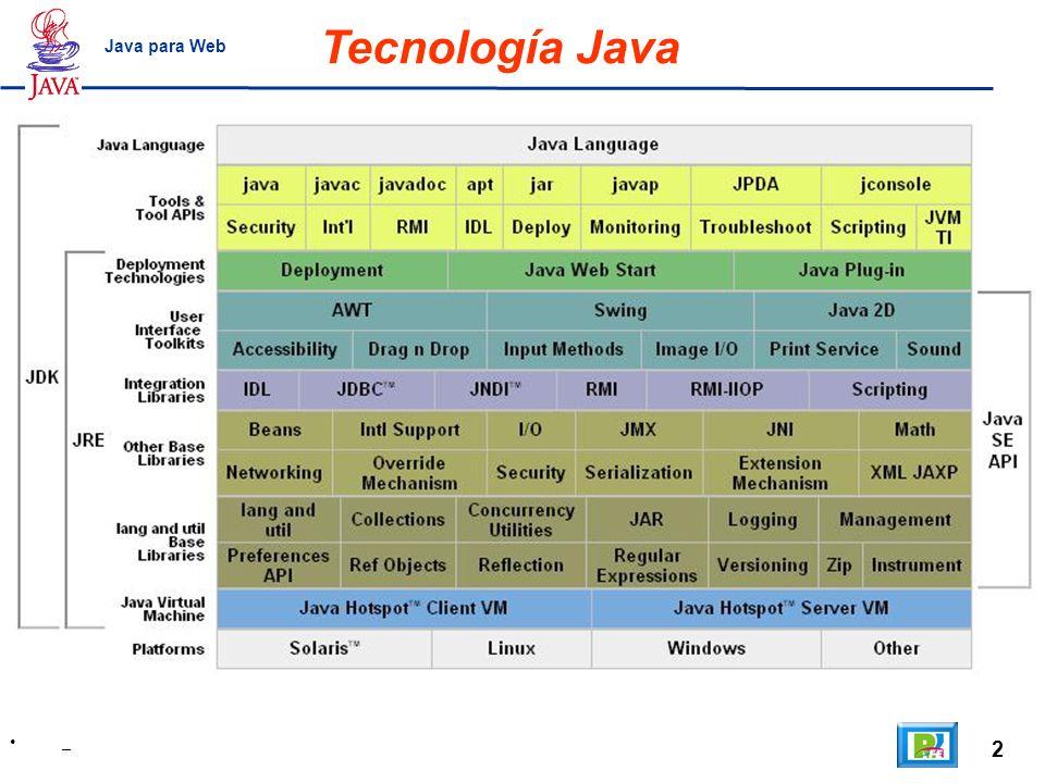 Tecnología Java Java para Web _ 2