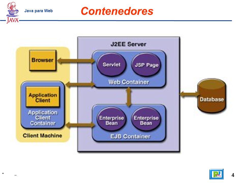 Contenedores Java para Web _ 4