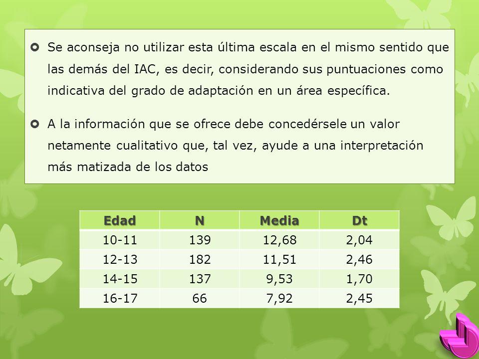 Se aconseja no utilizar esta última escala en el mismo sentido que las demás del IAC, es decir, considerando sus puntuaciones como indicativa del grado de adaptación en un área específica.