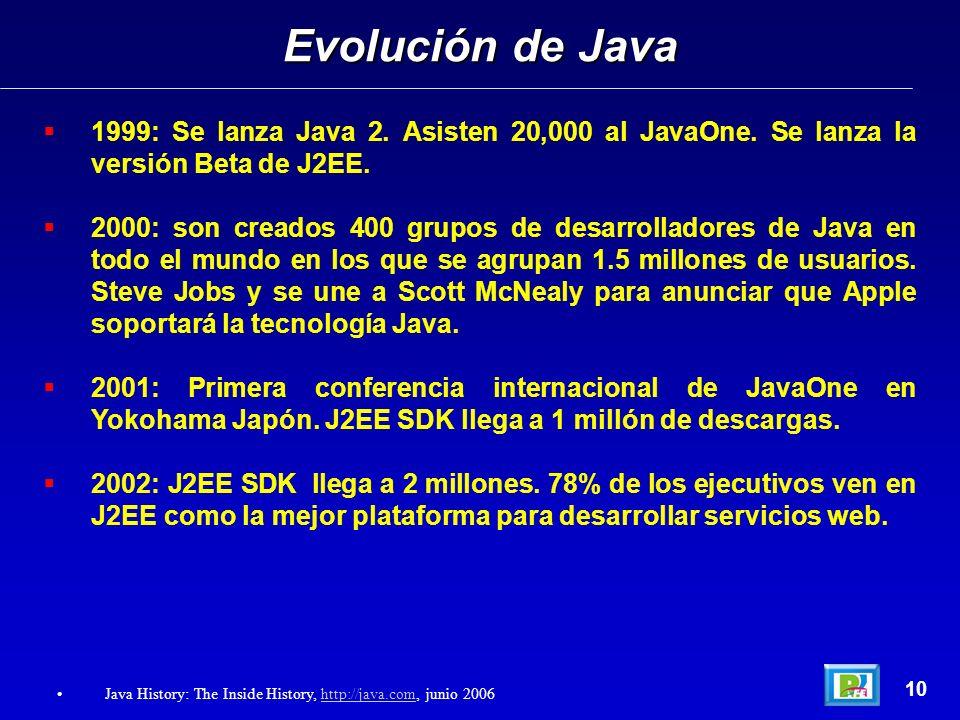 Evolución de Java 1999: Se lanza Java 2. Asisten 20,000 al JavaOne. Se lanza la versión Beta de J2EE.