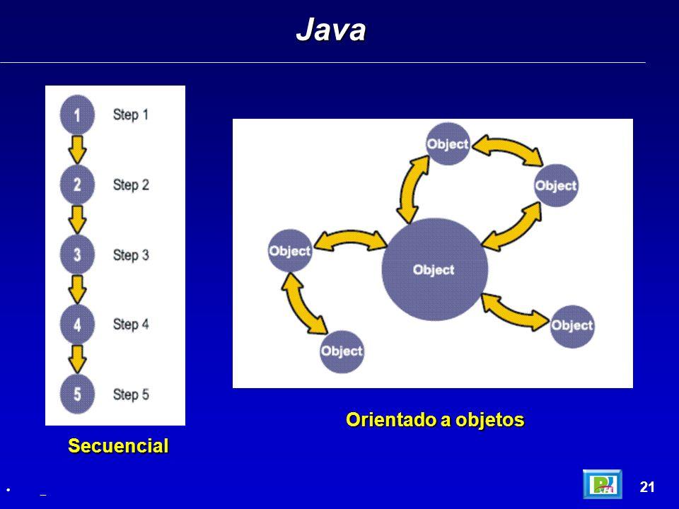 Java Orientado a objetos Secuencial 21 _