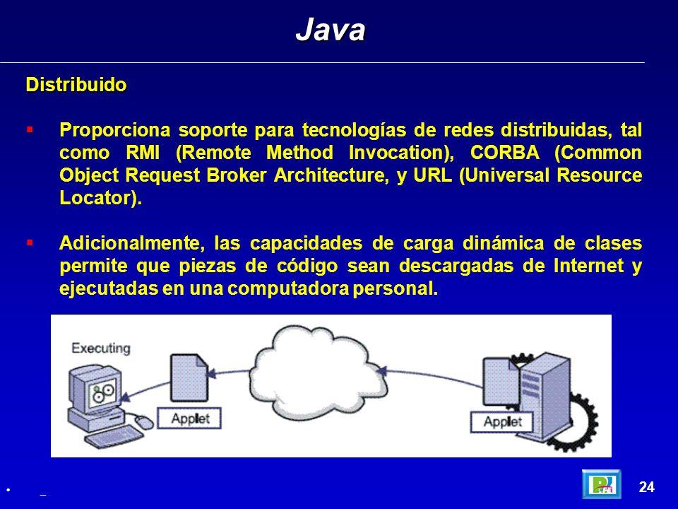 Java Distribuido.