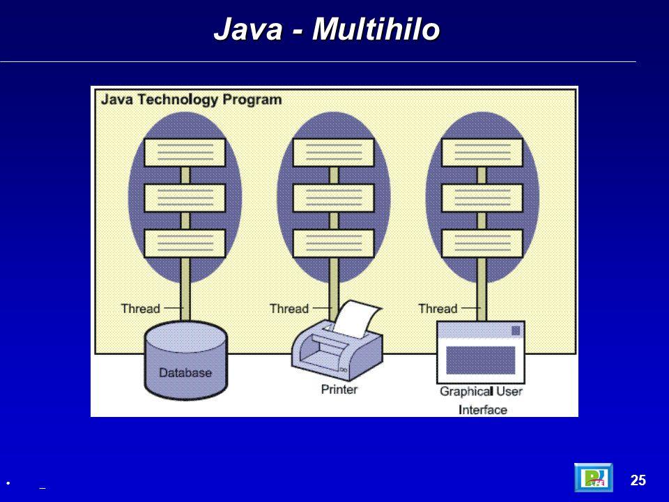 Java - Multihilo 25 _