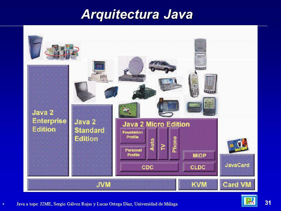 Arquitectura Java 31.