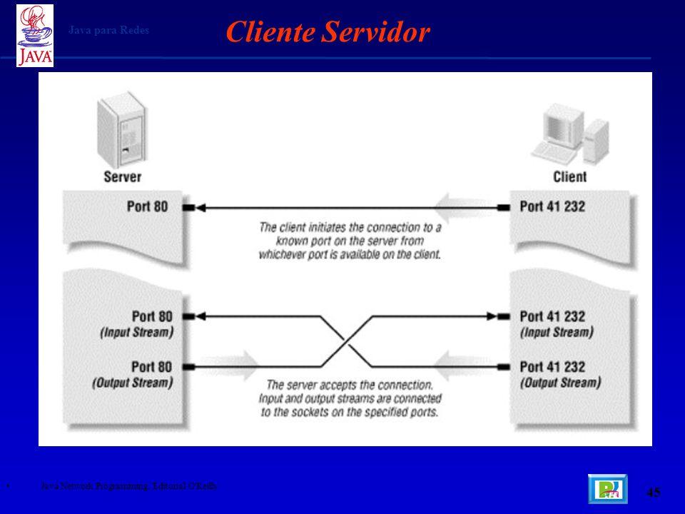 Cliente Servidor 45 Java para Redes