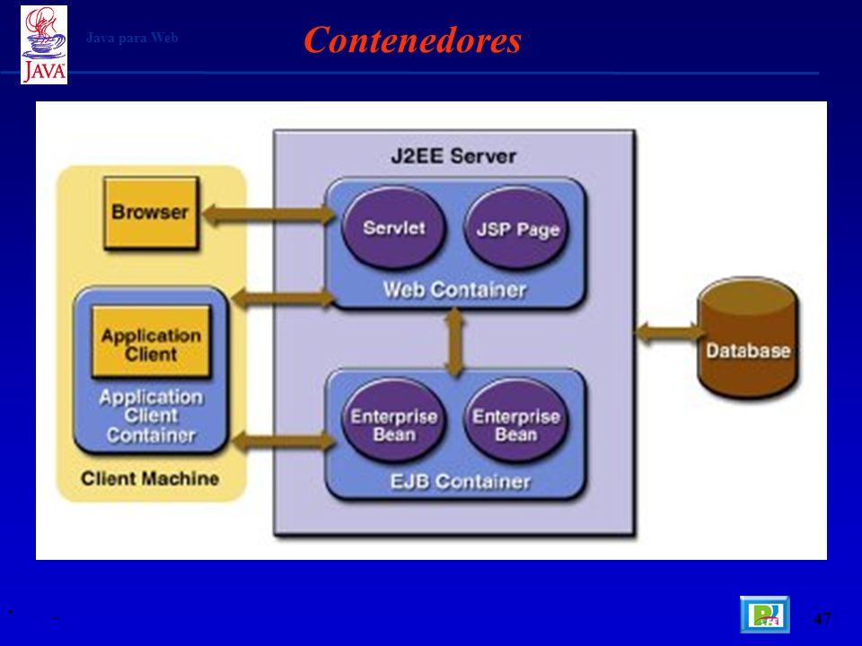 Contenedores Java para Web _ 47
