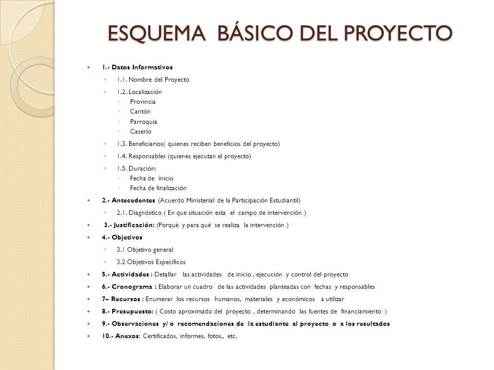 Gu A De Elaboraci N De Proyectos Para La Participacion
