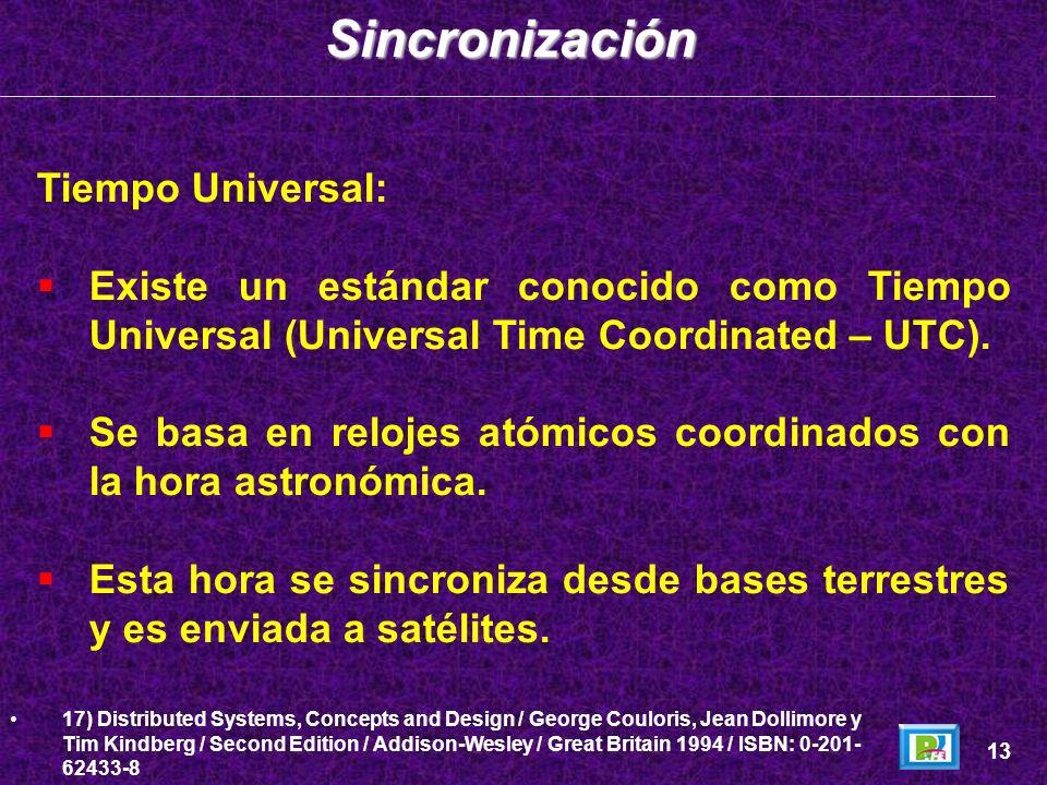 Sincronización Tiempo Universal: