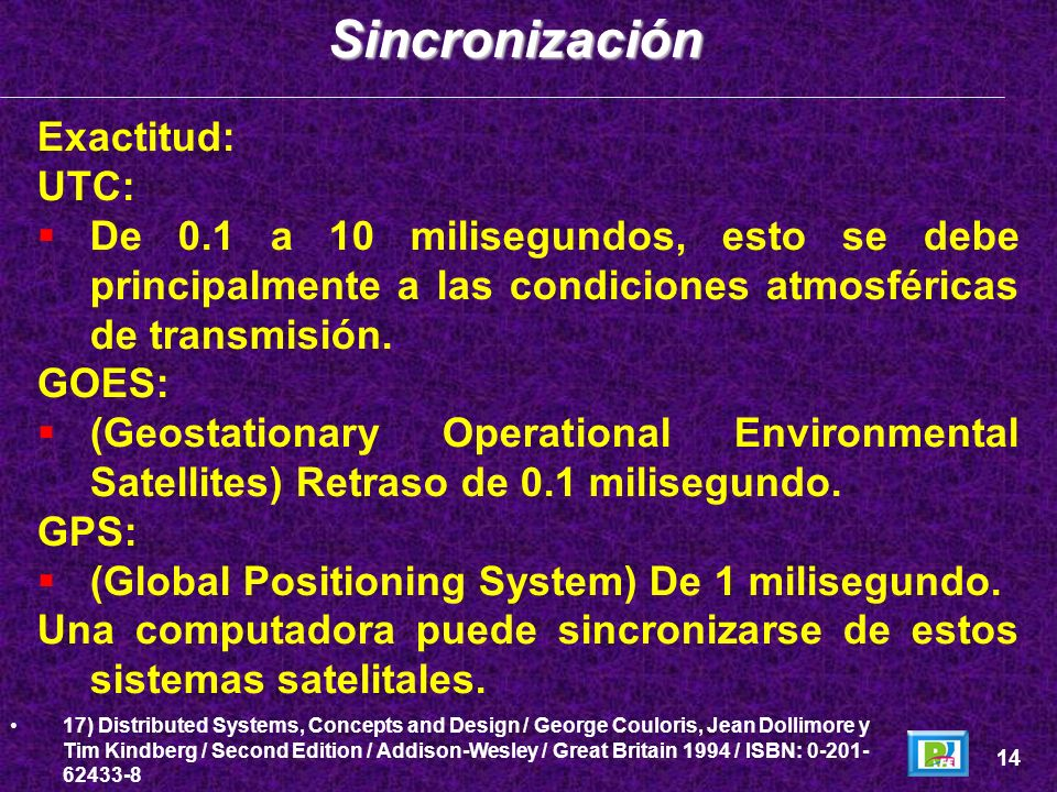 Sincronización Exactitud: UTC: