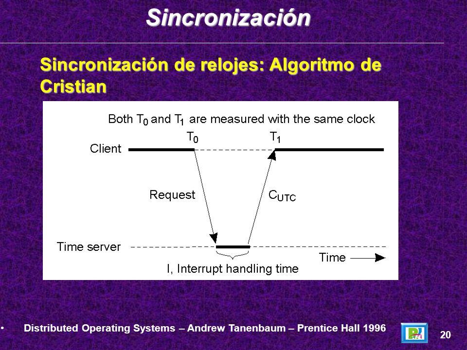 Sincronización Sincronización de relojes: Algoritmo de Cristian