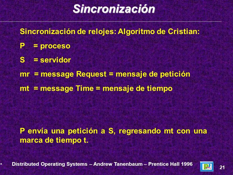 Sincronización Sincronización de relojes: Algoritmo de Cristian: