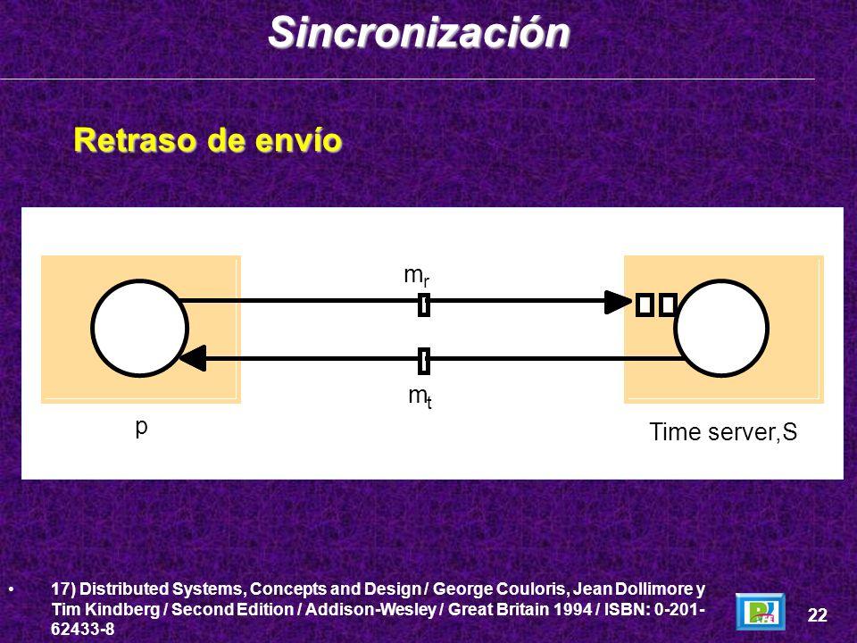 Sincronización Retraso de envío m p Time server,S r t 22
