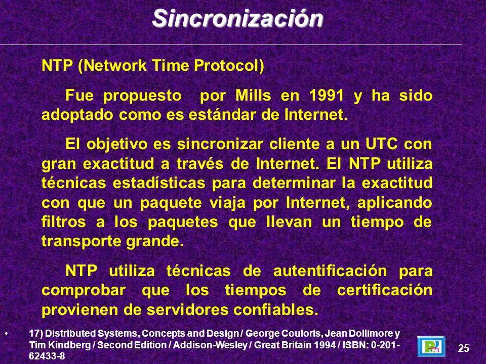 Sincronización NTP (Network Time Protocol)