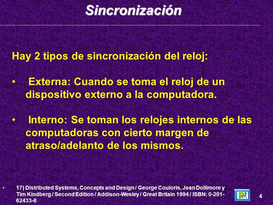 Sincronización Hay 2 tipos de sincronización del reloj: