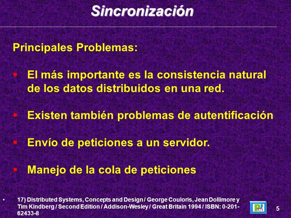 Sincronización Principales Problemas: